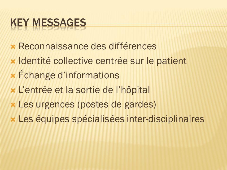 Reconnaissance des différences Identité collective centrée sur le patient Échange dinformations Lentrée et la sortie de lhôpital Les urgences (postes de gardes) Les équipes spécialisées inter-disciplinaires