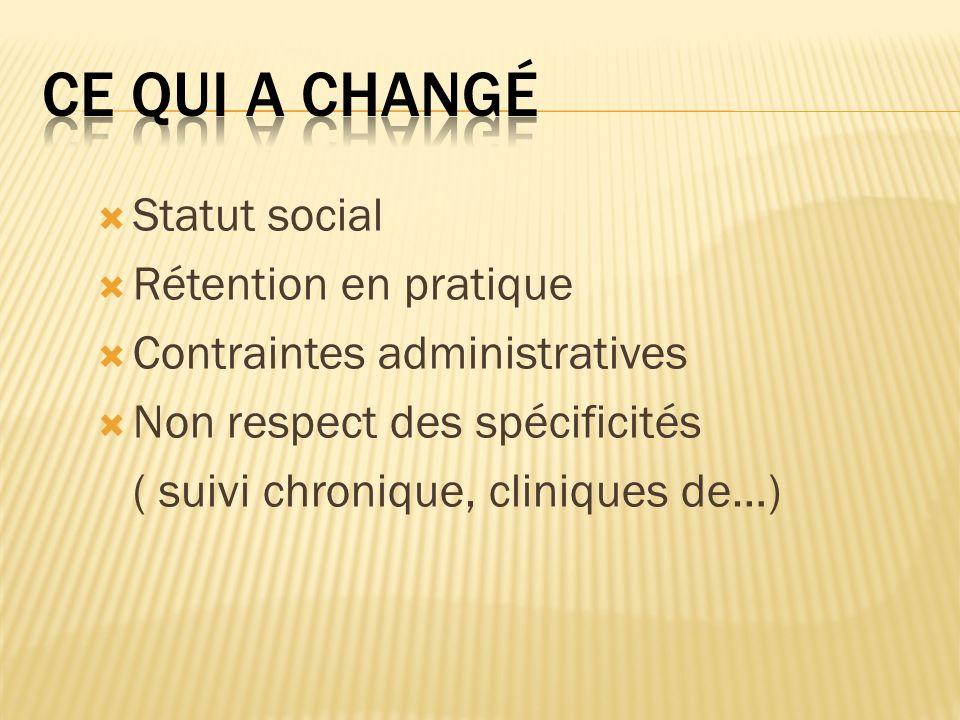 Statut social Rétention en pratique Contraintes administratives Non respect des spécificités ( suivi chronique, cliniques de…)