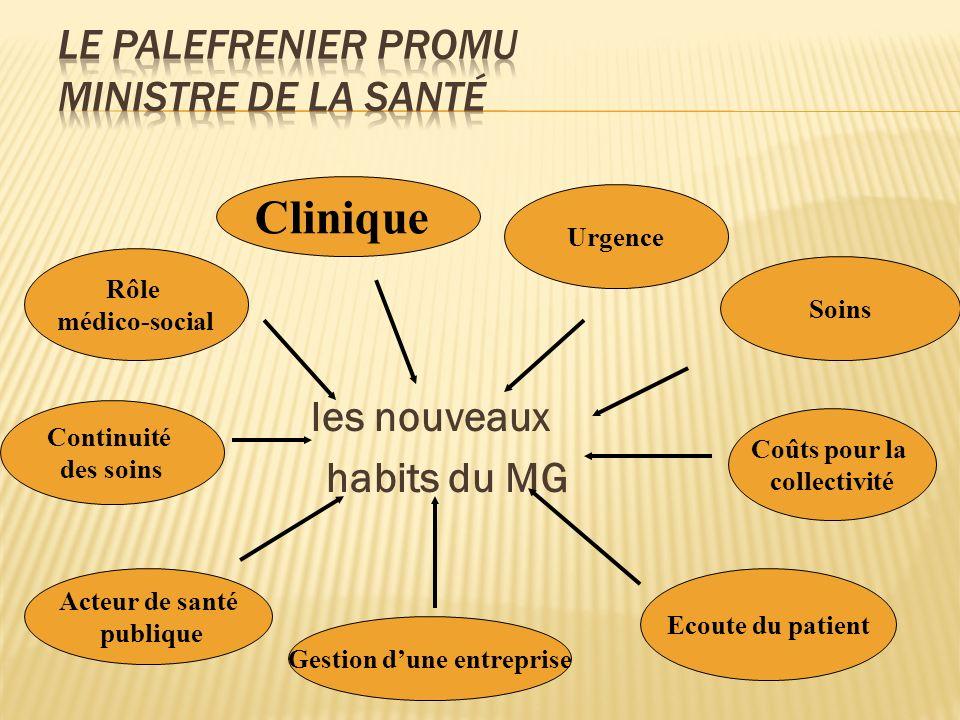 les nouveaux habits du MG Urgence Soins Coûts pour la collectivité Ecoute du patient Gestion dune entreprise Acteur de santé publique Continuité des soins Rôle médico-social Clinique