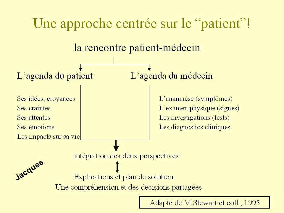 Éditorial publié en Mars 2007 par le Canadian Family Physician