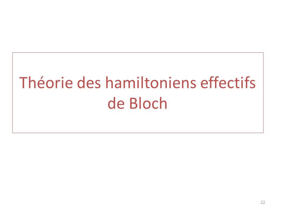 Théorie des hamiltoniens effectifs de Bloch 22