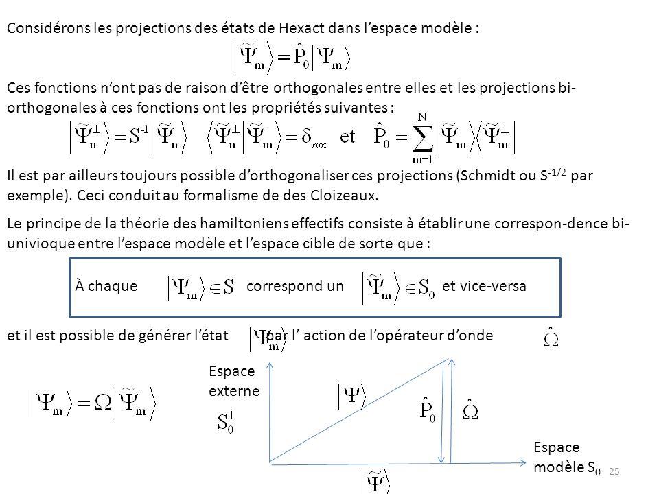 Considérons les projections des états de Hexact dans lespace modèle : Ces fonctions nont pas de raison dêtre orthogonales entre elles et les projectio