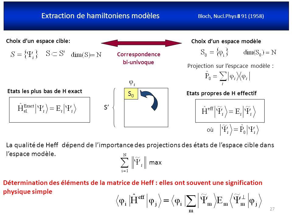 Extraction de hamiltoniens modèles Bloch, Nucl.Phys 8 91 (1958) Choix dun espace cible: Choix dun espace modèle S0S0 S Projection sur lespcace modèle