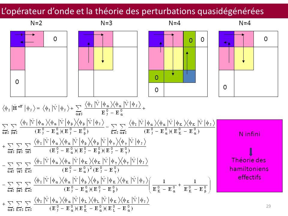 Lopérateur donde et la théorie des perturbations quasidégénérées 0 0 0 0 N infini Théorie des hamiltoniens effectifs N=2N=3N=4 0 0 0 0 29