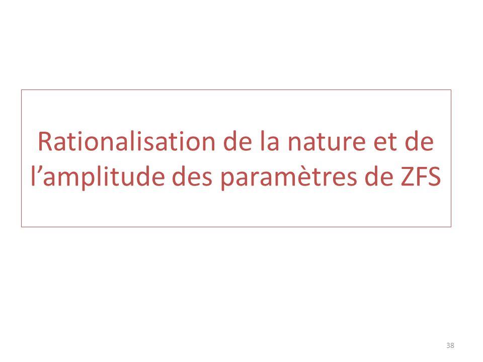 Rationalisation de la nature et de lamplitude des paramètres de ZFS 38
