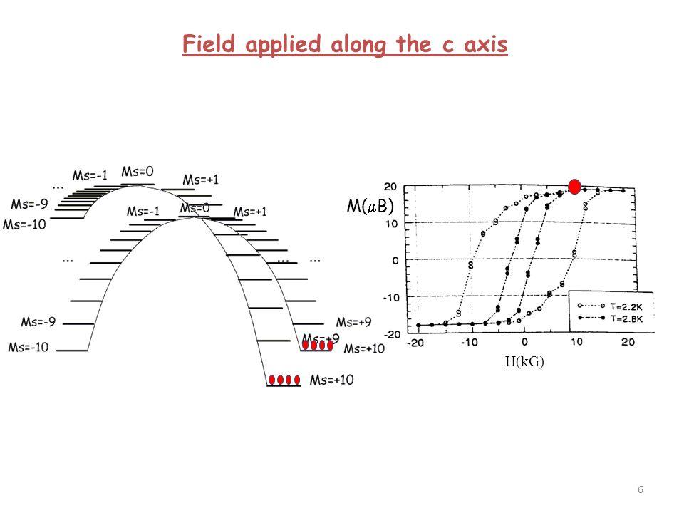 Extraction de hamiltoniens modèles Bloch, Nucl.Phys 8 91 (1958) Choix dun espace cible: Choix dun espace modèle S0S0 S Projection sur lespcace modèle : Etats les plus bas de H exact Etats propres de H effectif Correspondence bi-univoque La qualité de Heff dépend de limportance des projections des états de lespace cible dans lespace modèle.