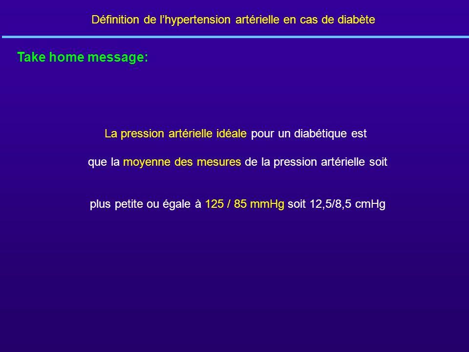 La pression artérielle idéale pour un diabétique est que la moyenne des mesures de la pression artérielle soit plus petite ou égale à 125 / 85 mmHg so