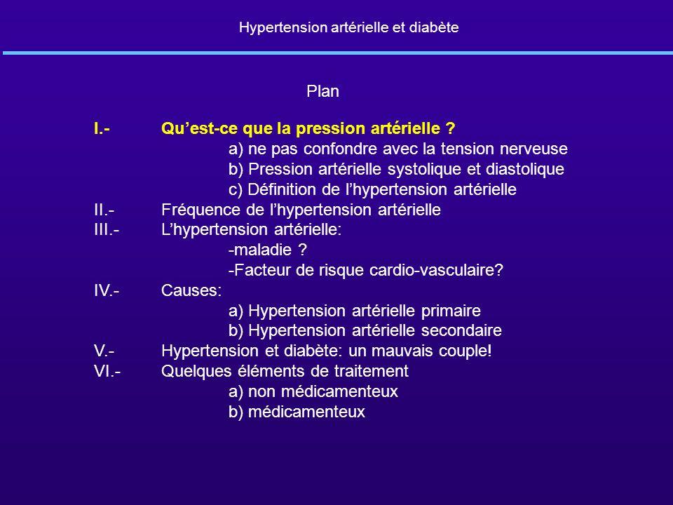 Hypertension artérielle et diabète Plan I.-Quest-ce que la pression artérielle ? a) ne pas confondre avec la tension nerveuse b) Pression artérielle s