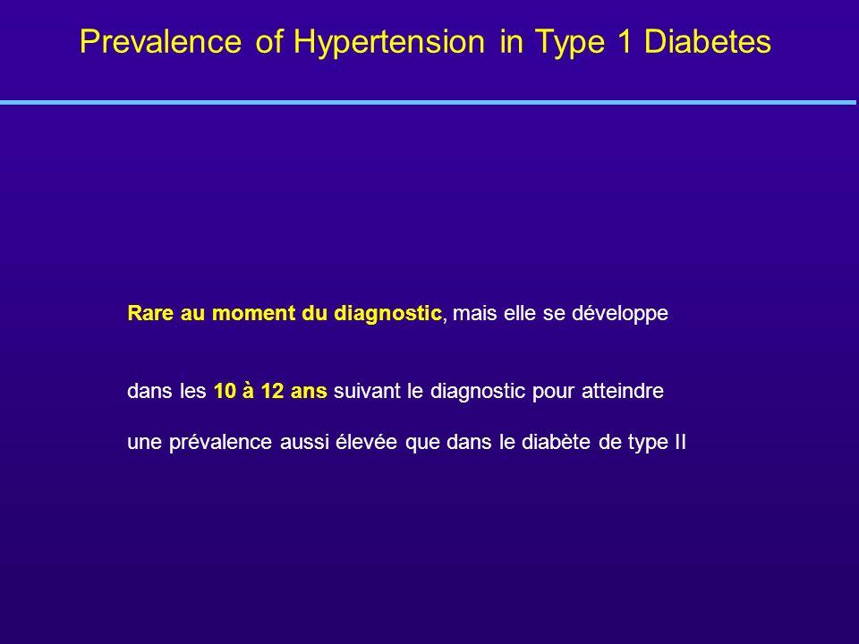 Prevalence of Hypertension in Type 1 Diabetes Rare au moment du diagnostic, mais elle se développe dans les 10 à 12 ans suivant le diagnostic pour att