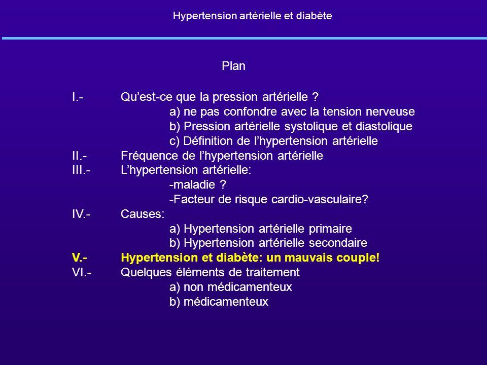 Plan I.-Quest-ce que la pression artérielle ? a) ne pas confondre avec la tension nerveuse b) Pression artérielle systolique et diastolique c) Définit
