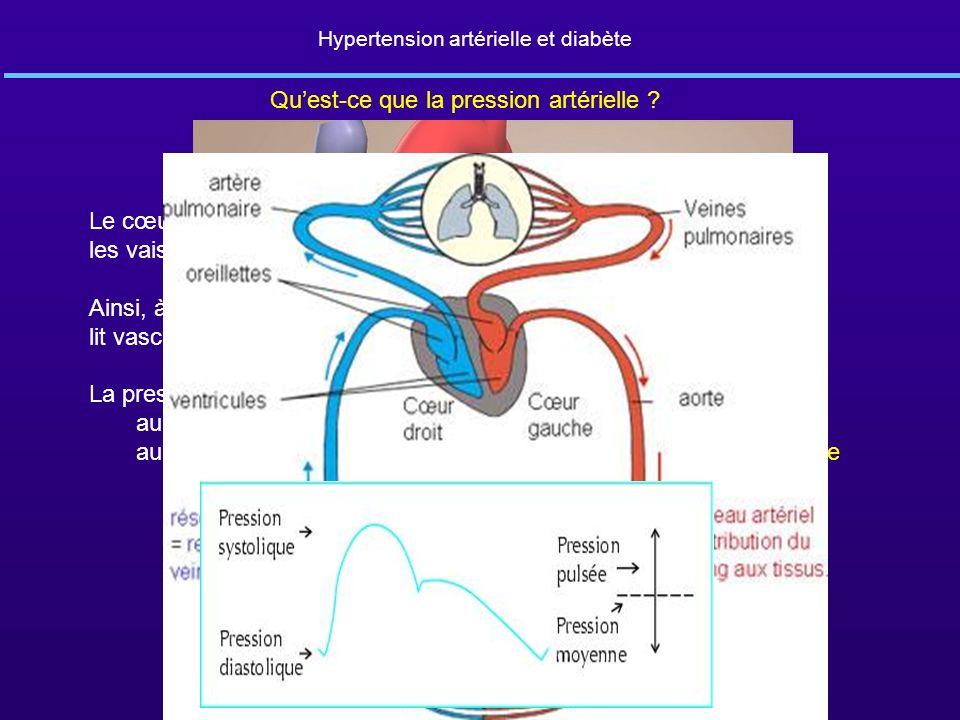 Hypertension artérielle et diabète Le cœur à chaque contraction éjecte de 70 à 100 ml de sang dans les vaisseaux sanguins. Ainsi, à chaque contraction