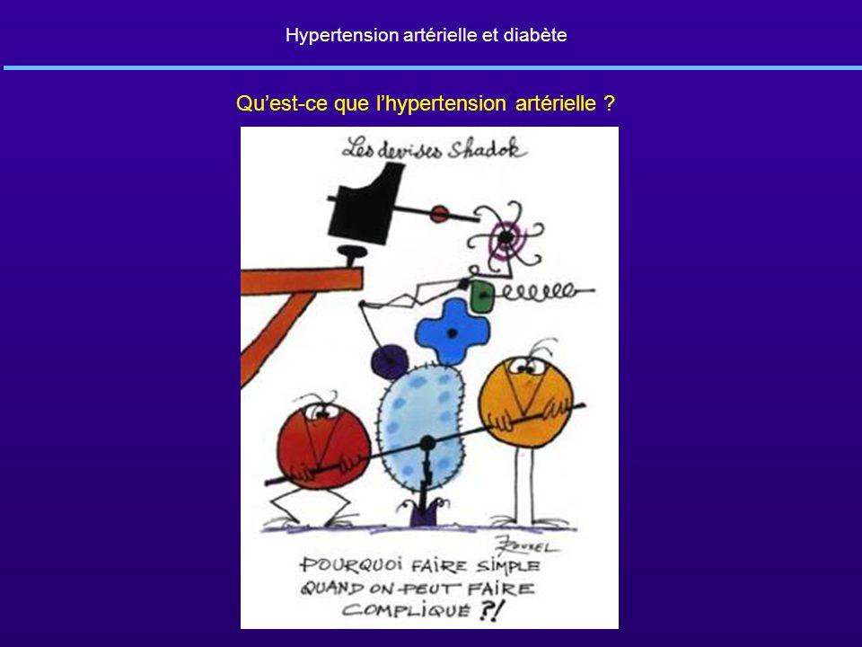 Hypertension artérielle et diabète Quest-ce que lhypertension artérielle ?