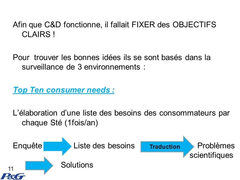 Afin que C&D fonctionne, il fallait FIXER des OBJECTIFS CLAIRS .