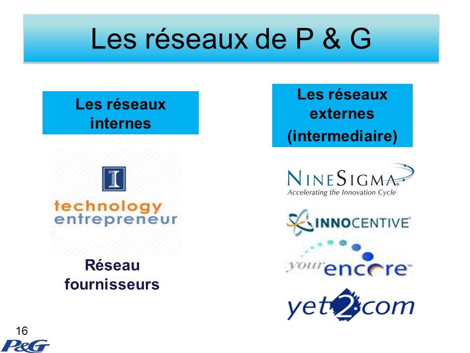 Les réseaux internes Les réseaux externes (intermediaire) Les réseaux de P & G Réseau fournisseurs 16