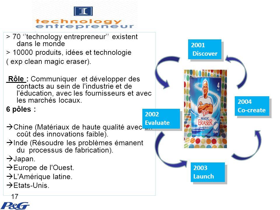 > 70 technology entrepreneur existent dans le monde > 10000 produits, idées et technologie ( exp clean magic eraser).