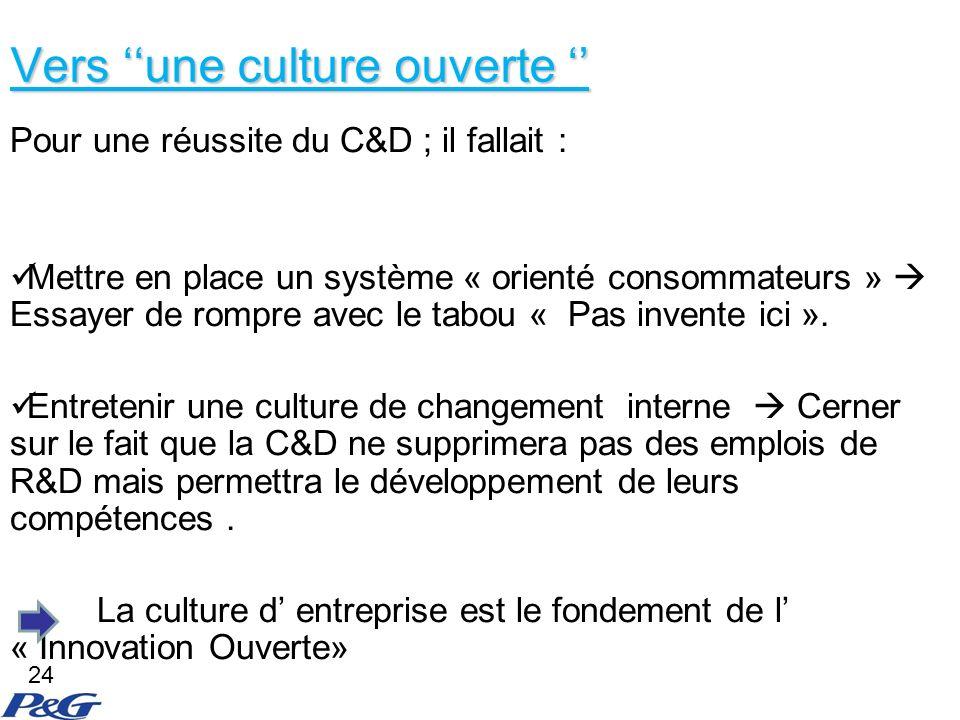 Vers une culture ouverte Vers une culture ouverte Pour une réussite du C&D ; il fallait : Mettre en place un système « orienté consommateurs » Essayer de rompre avec le tabou « Pas invente ici ».