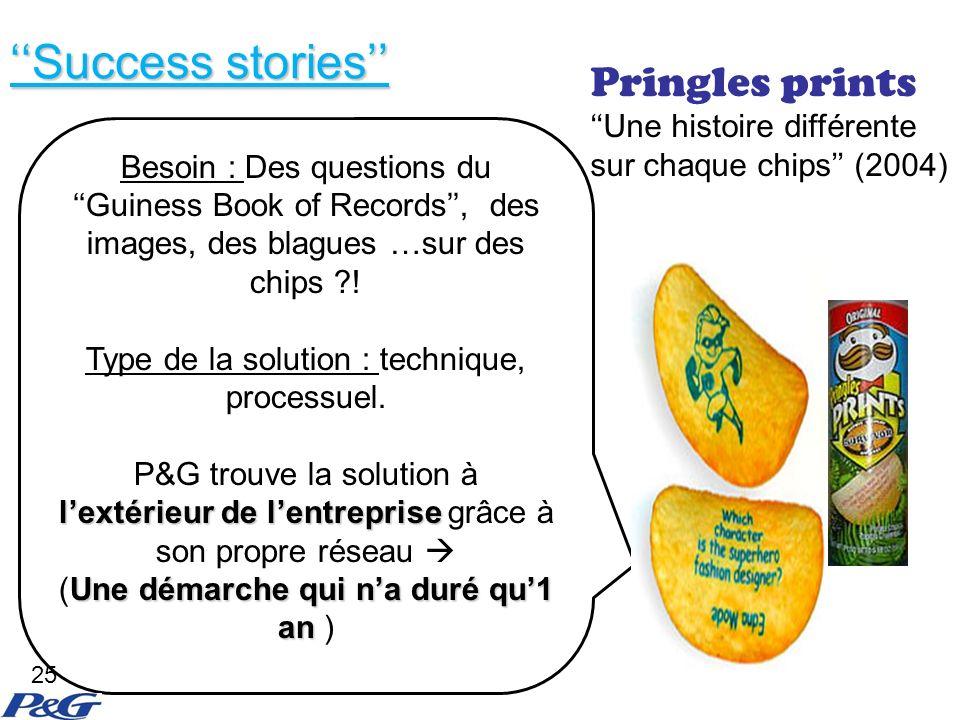 Success stories Pringles prints Une histoire différente sur chaque chips (2004) Besoin : Des questions du Guiness Book of Records, des images, des blagues …sur des chips ?.