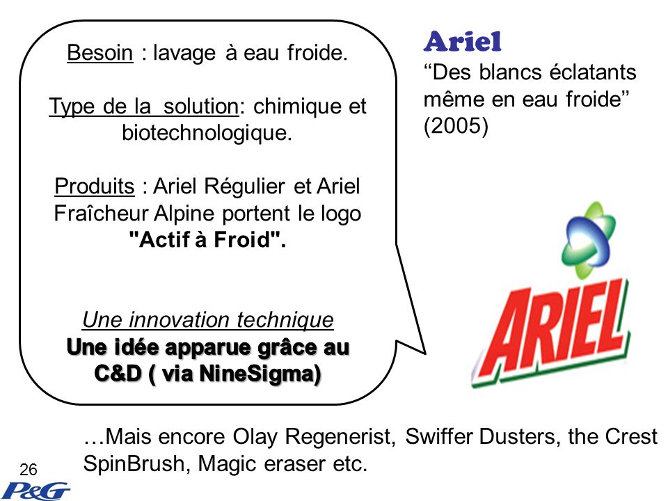 …Mais encore Olay Regenerist, Swiffer Dusters, the Crest SpinBrush, Magic eraser etc. Ariel Des blancs éclatants même en eau froide (2005) 26