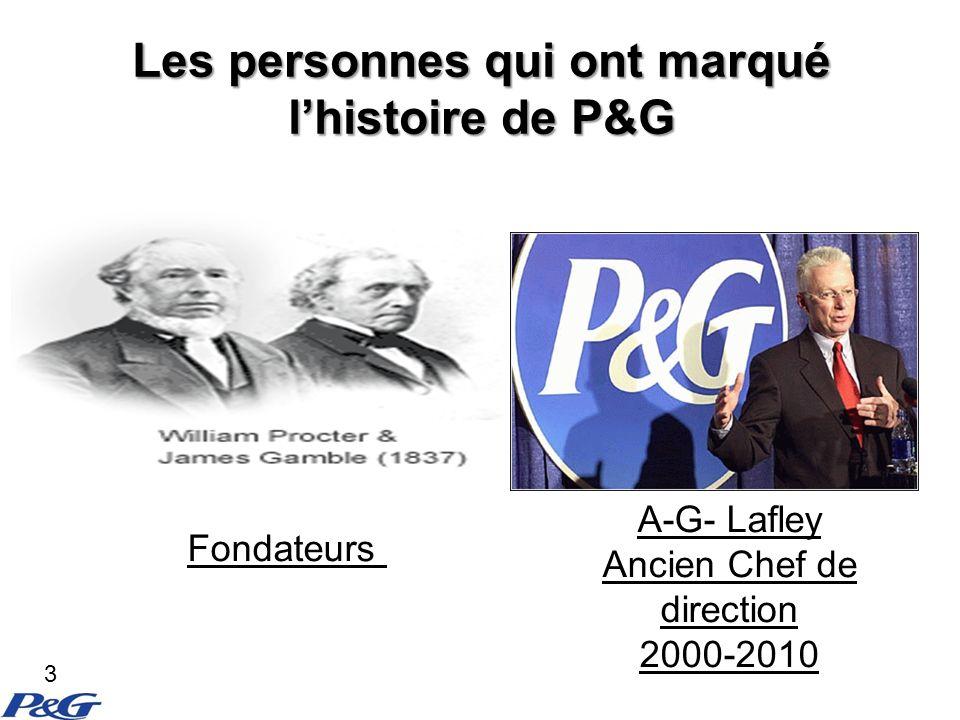Les personnes qui ont marqué lhistoire de P&G A-G- Lafley Ancien Chef de direction 2000-2010 Fondateurs 3