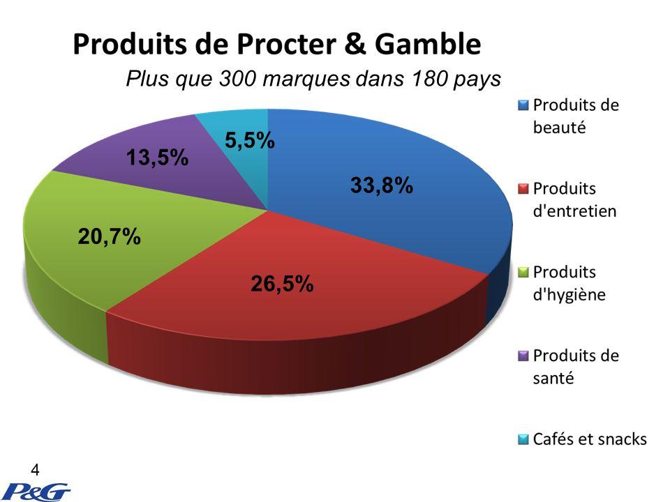 33,8% 26,5% 20,7% 13,5% 5,5% Plus que 300 marques dans 180 pays 4