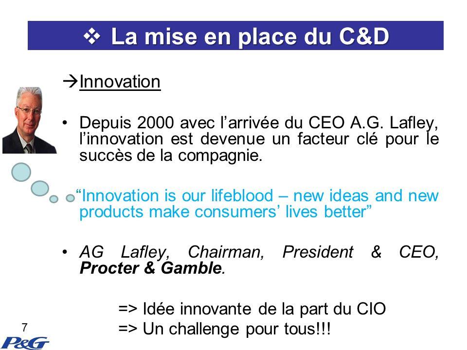 La mise en place du C&D La mise en place du C&D Innovation Depuis 2000 avec larrivée du CEO A.G.