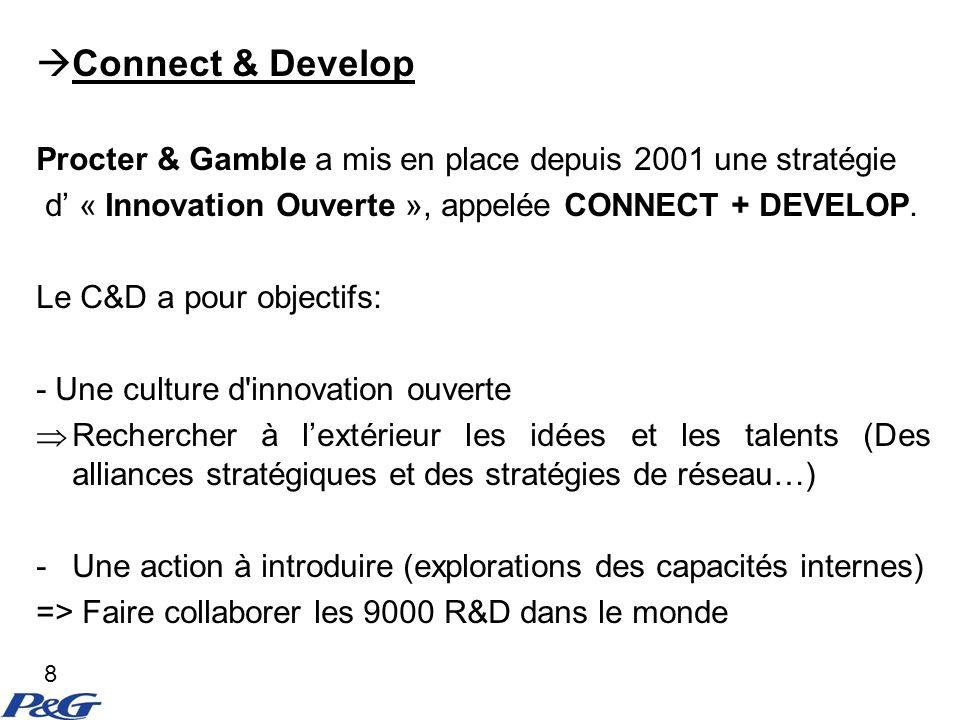 Connect & Develop Procter & Gamble a mis en place depuis 2001 une stratégie d « Innovation Ouverte », appelée CONNECT + DEVELOP.