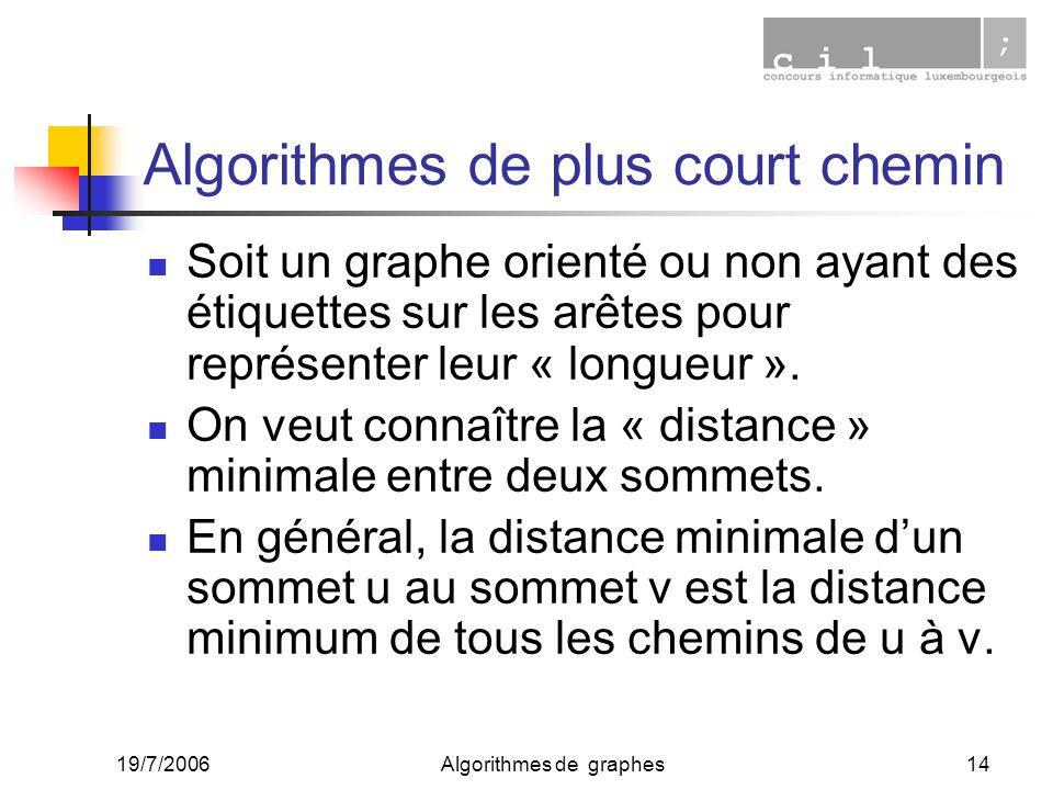19/7/2006Algorithmes de graphes14 Algorithmes de plus court chemin Soit un graphe orienté ou non ayant des étiquettes sur les arêtes pour représenter