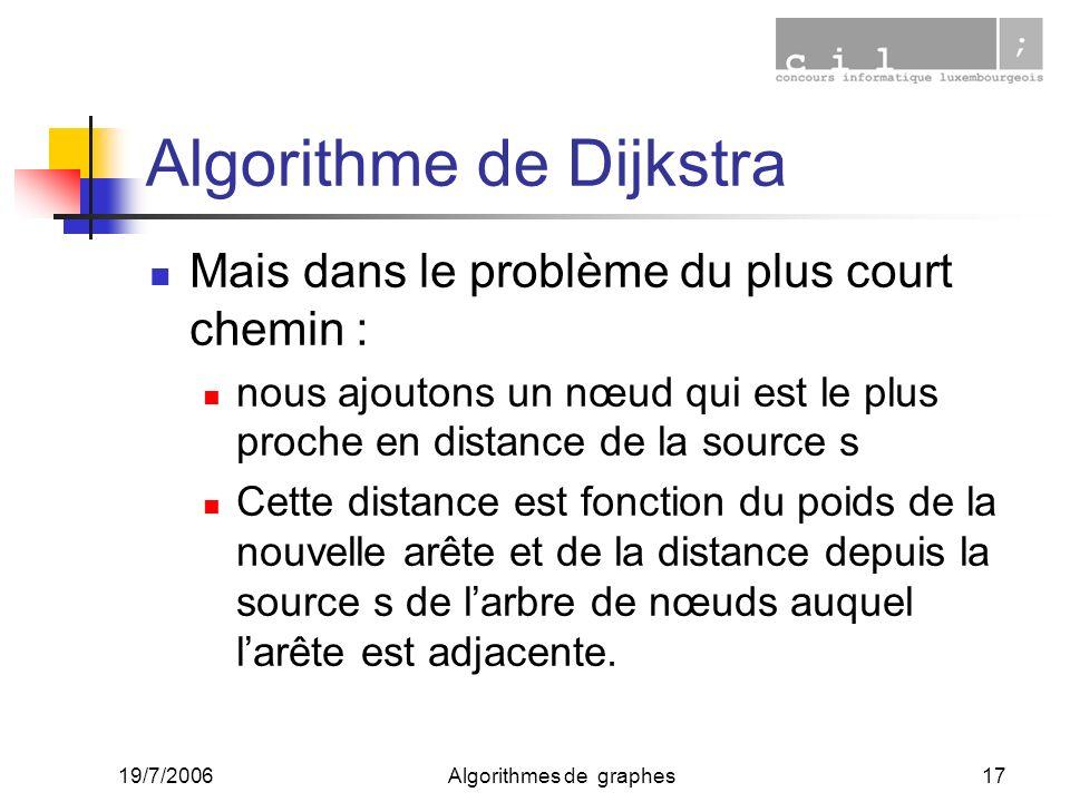 19/7/2006Algorithmes de graphes17 Algorithme de Dijkstra Mais dans le problème du plus court chemin : nous ajoutons un nœud qui est le plus proche en