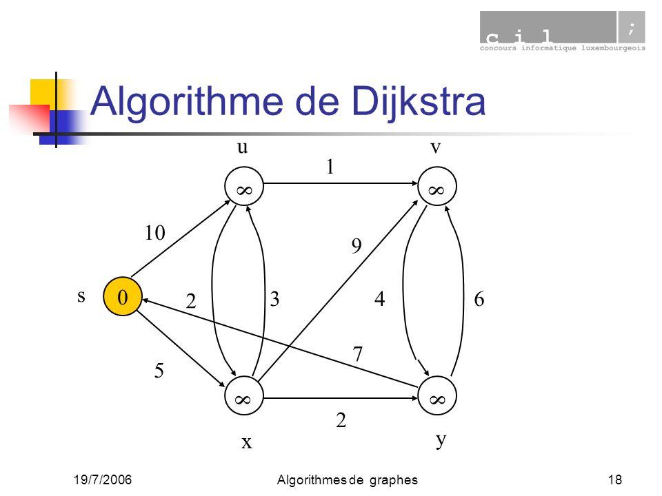 19/7/2006Algorithmes de graphes18 0 10 5 2 1 34 2 6 9 7 s uv x y 8 8 8 8 Algorithme de Dijkstra