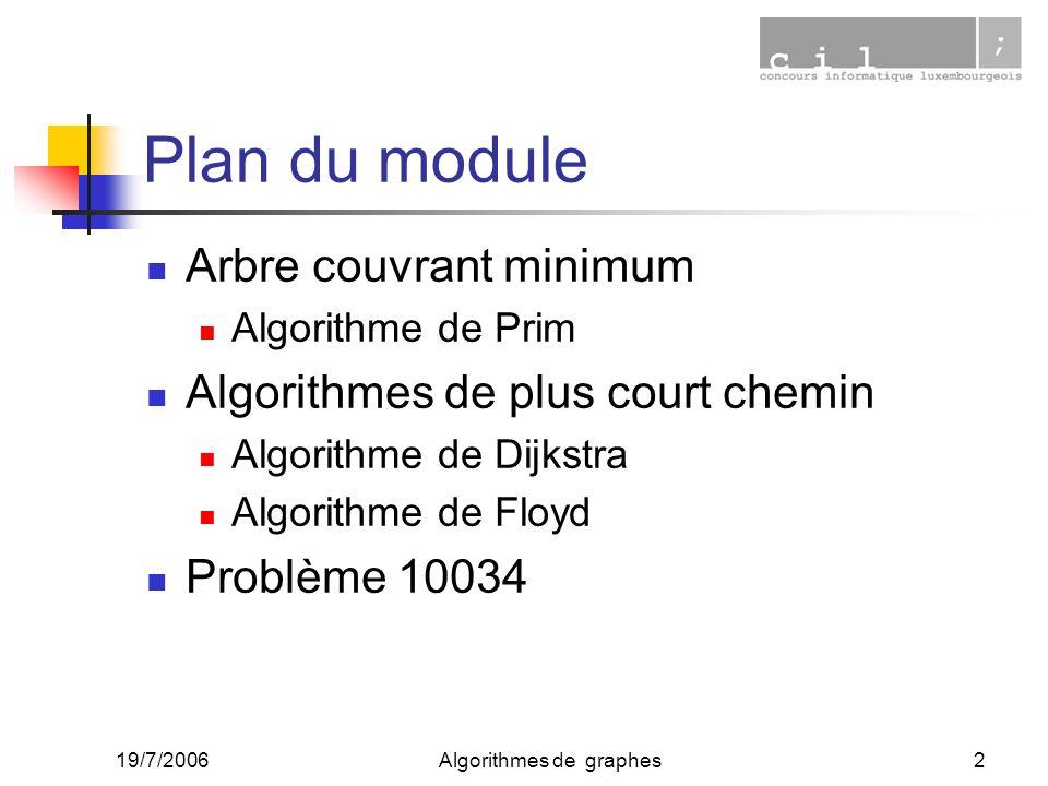 19/7/2006Algorithmes de graphes2 Plan du module Arbre couvrant minimum Algorithme de Prim Algorithmes de plus court chemin Algorithme de Dijkstra Algo