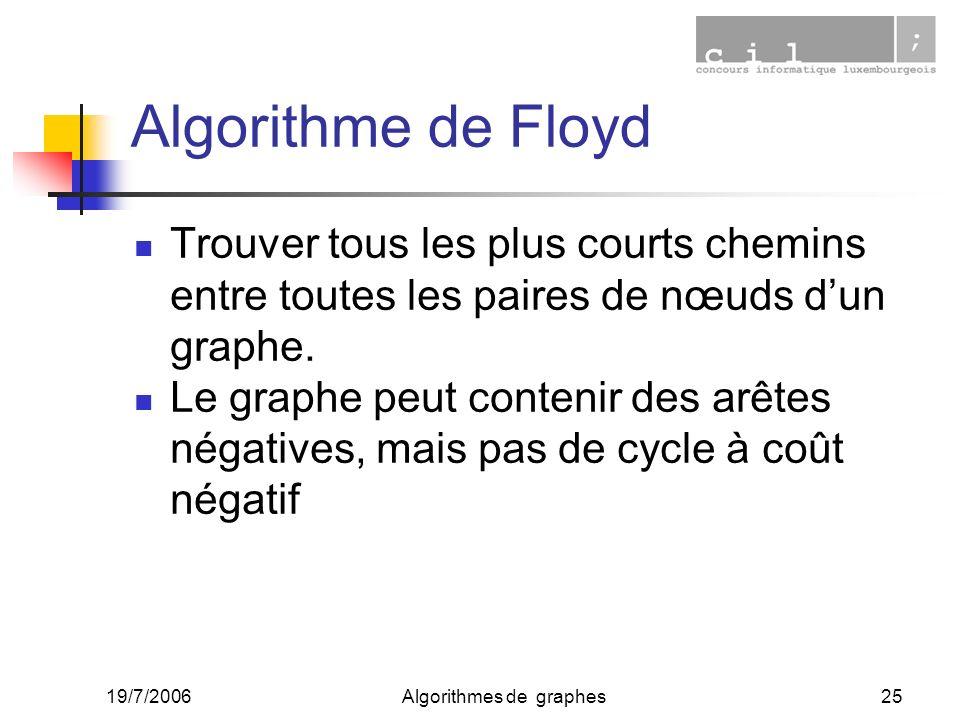 19/7/2006Algorithmes de graphes25 Algorithme de Floyd Trouver tous les plus courts chemins entre toutes les paires de nœuds dun graphe. Le graphe peut