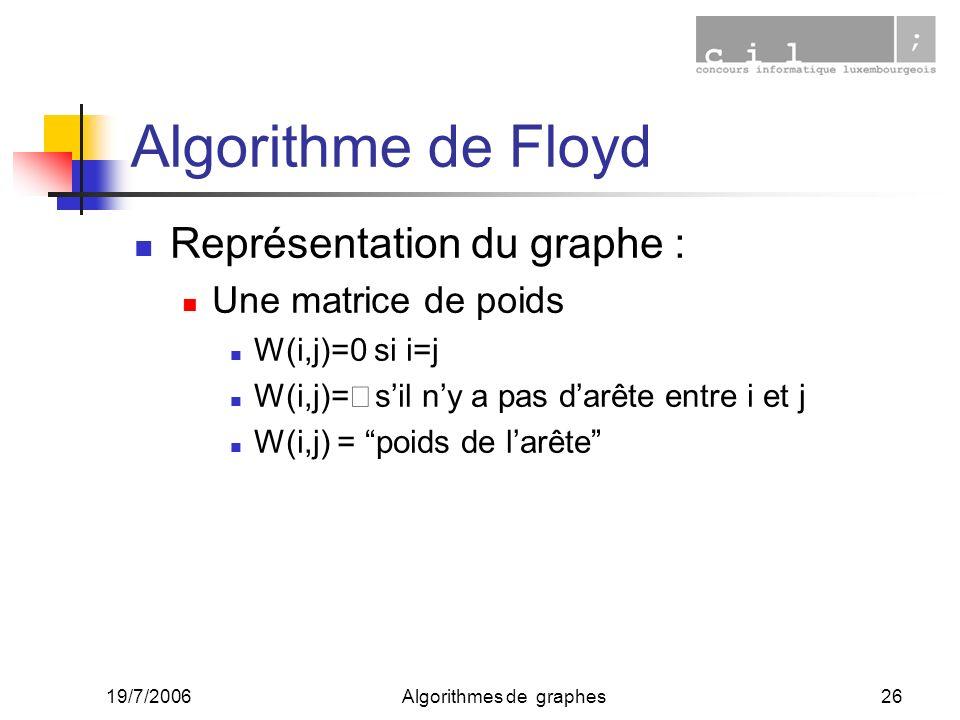 19/7/2006Algorithmes de graphes26 Algorithme de Floyd Représentation du graphe : Une matrice de poids W(i,j)=0 si i=j W(i,j)= sil ny a pas darête entr