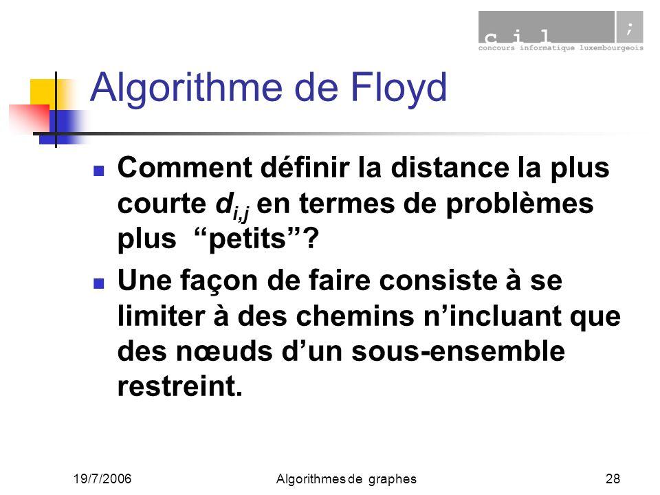19/7/2006Algorithmes de graphes28 Algorithme de Floyd Comment définir la distance la plus courte d i,j en termes de problèmes plus petits? Une façon d