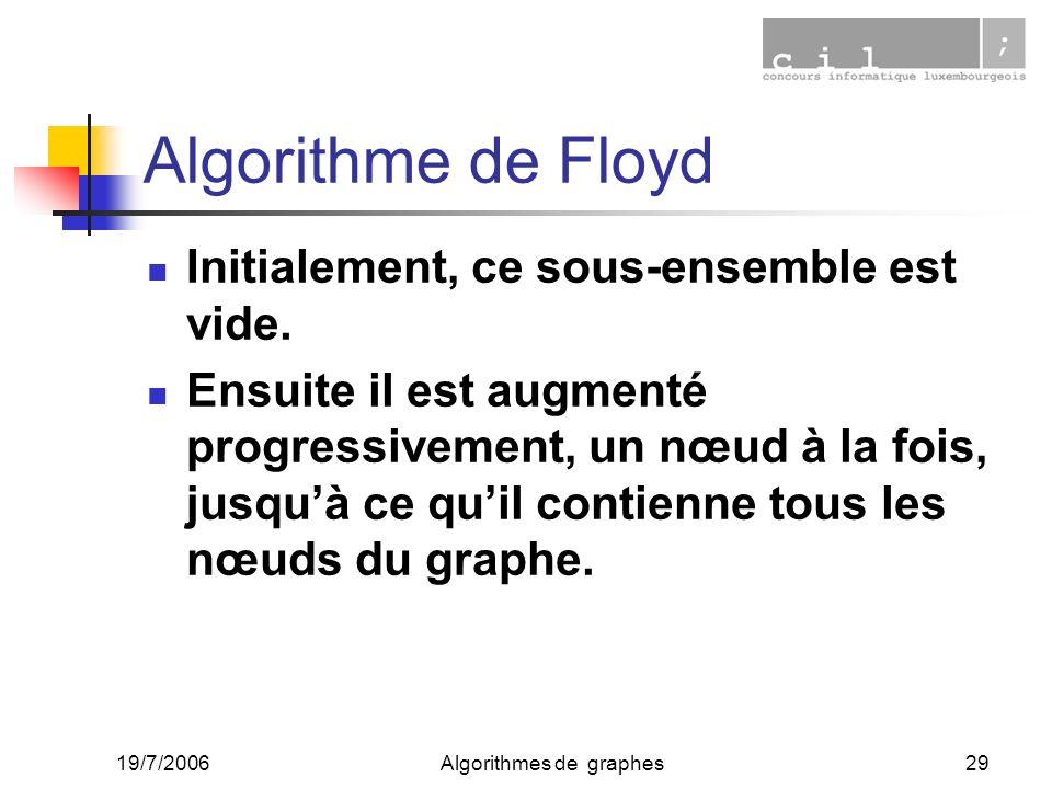 19/7/2006Algorithmes de graphes29 Algorithme de Floyd Initialement, ce sous-ensemble est vide. Ensuite il est augmenté progressivement, un nœud à la f