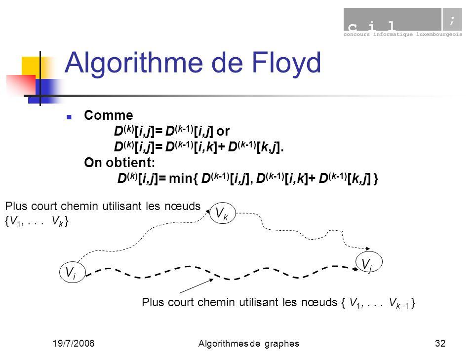 19/7/2006Algorithmes de graphes32 Algorithme de Floyd Comme D (k) [i,j]= D (k-1) [i,j] or D (k) [i,j]= D (k-1) [i,k]+ D (k-1) [k,j]. On obtient: D (k)