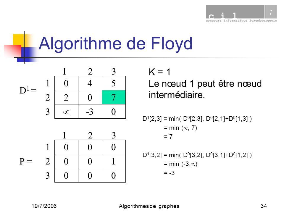 19/7/2006Algorithmes de graphes34 D 1 = 405 207 -30 123 1 2 3 000 001 000 123 1 2 3 P = Algorithme de Floyd D 1 [2,3] = min( D 0 [2,3], D 0 [2,1]+D 0