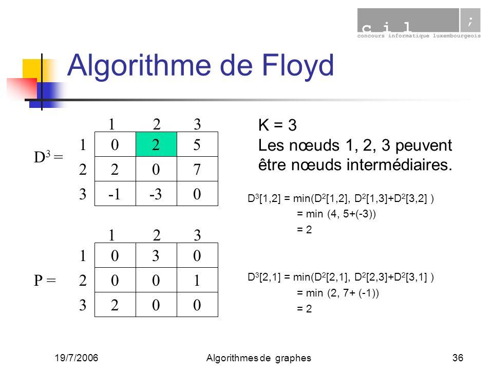 19/7/2006Algorithmes de graphes36 D 3 = 205 207 -30 123 1 2 3 300 001 200 123 1 2 3 P = Algorithme de Floyd D 3 [1,2] = min(D 2 [1,2], D 2 [1,3]+D 2 [