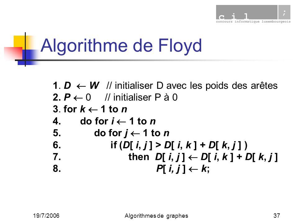 19/7/2006Algorithmes de graphes37 Algorithme de Floyd 1. D W // initialiser D avec les poids des arêtes 2. P 0 // initialiser P à 0 3. for k 1 to n 4.