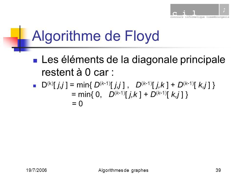 19/7/2006Algorithmes de graphes39 Algorithme de Floyd Les éléments de la diagonale principale restent à 0 car : D (k) [ j,j ] = min{ D (k-1) [ j,j ],