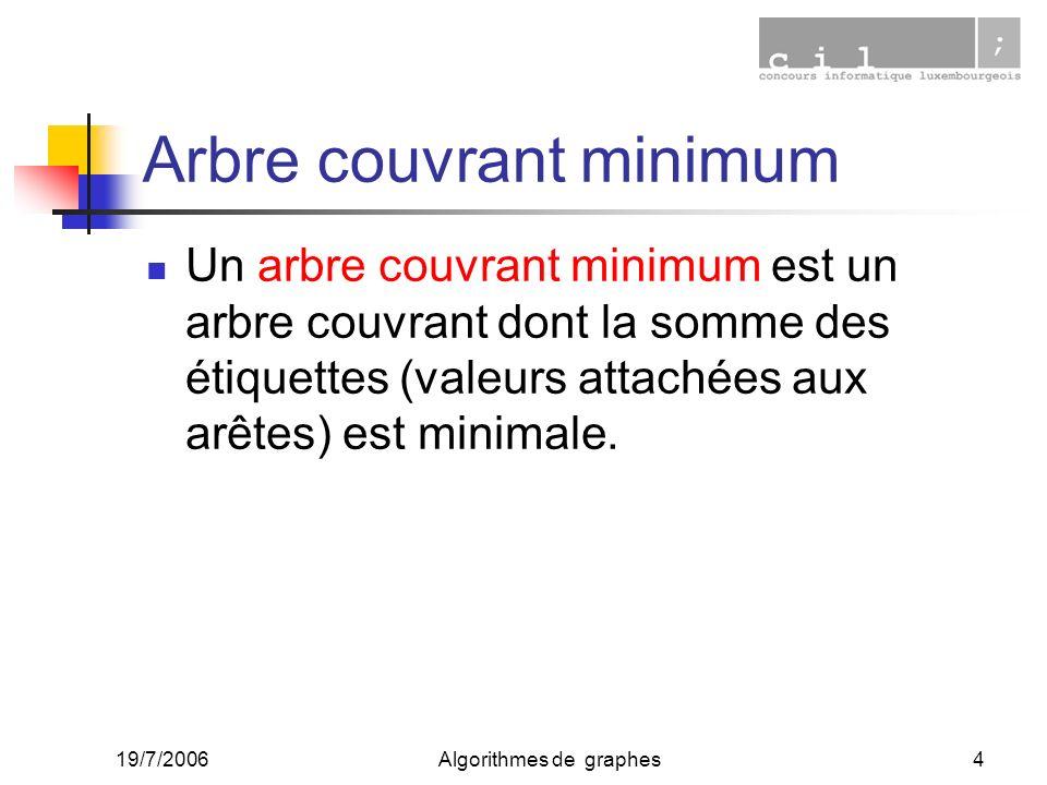 19/7/2006Algorithmes de graphes4 Arbre couvrant minimum Un arbre couvrant minimum est un arbre couvrant dont la somme des étiquettes (valeurs attachée