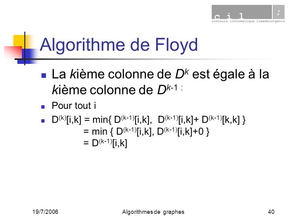 19/7/2006Algorithmes de graphes40 Algorithme de Floyd La kième colonne de D k est égale à la kième colonne de D k-1 : Pour tout i D (k) [i,k] = min{ D