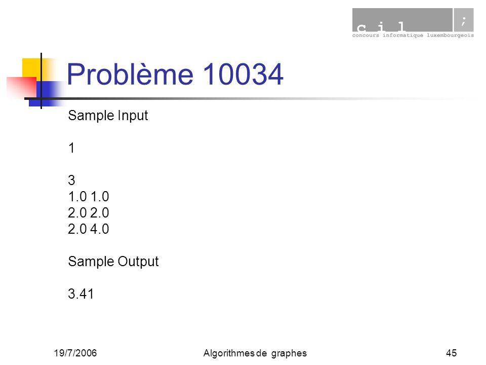 19/7/2006Algorithmes de graphes45 Problème 10034 Sample Input 1 3 1.0 2.0 2.0 4.0 Sample Output 3.41