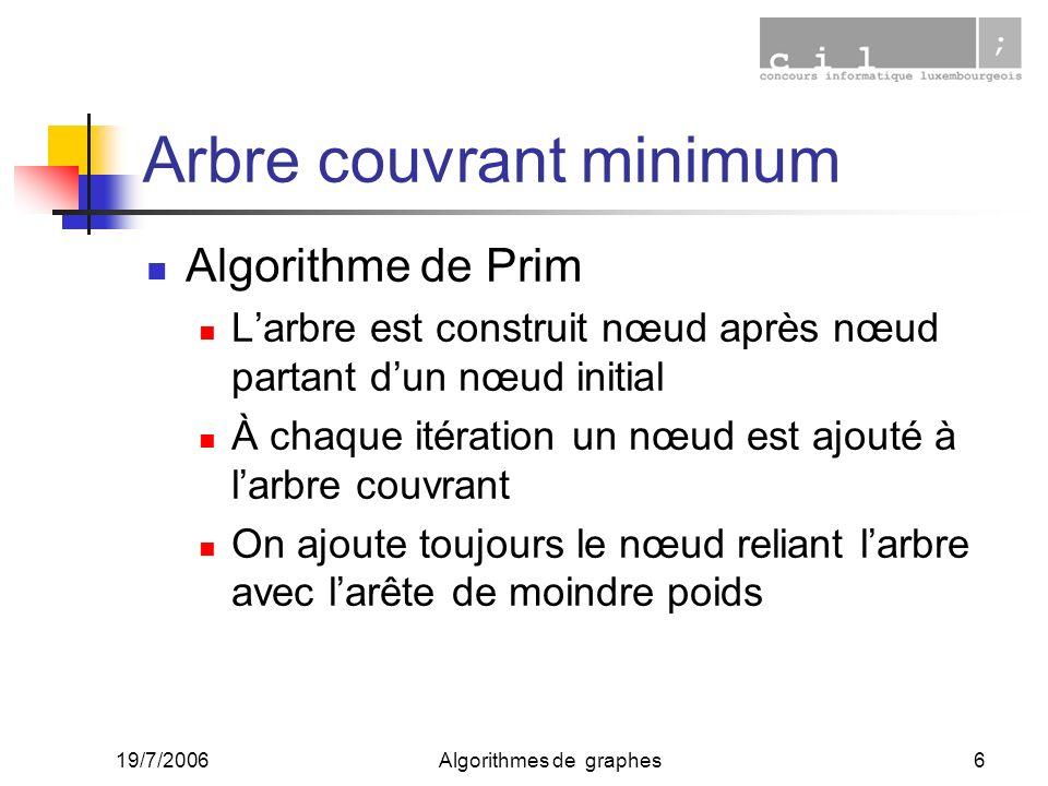 19/7/2006Algorithmes de graphes6 Arbre couvrant minimum Algorithme de Prim Larbre est construit nœud après nœud partant dun nœud initial À chaque itér