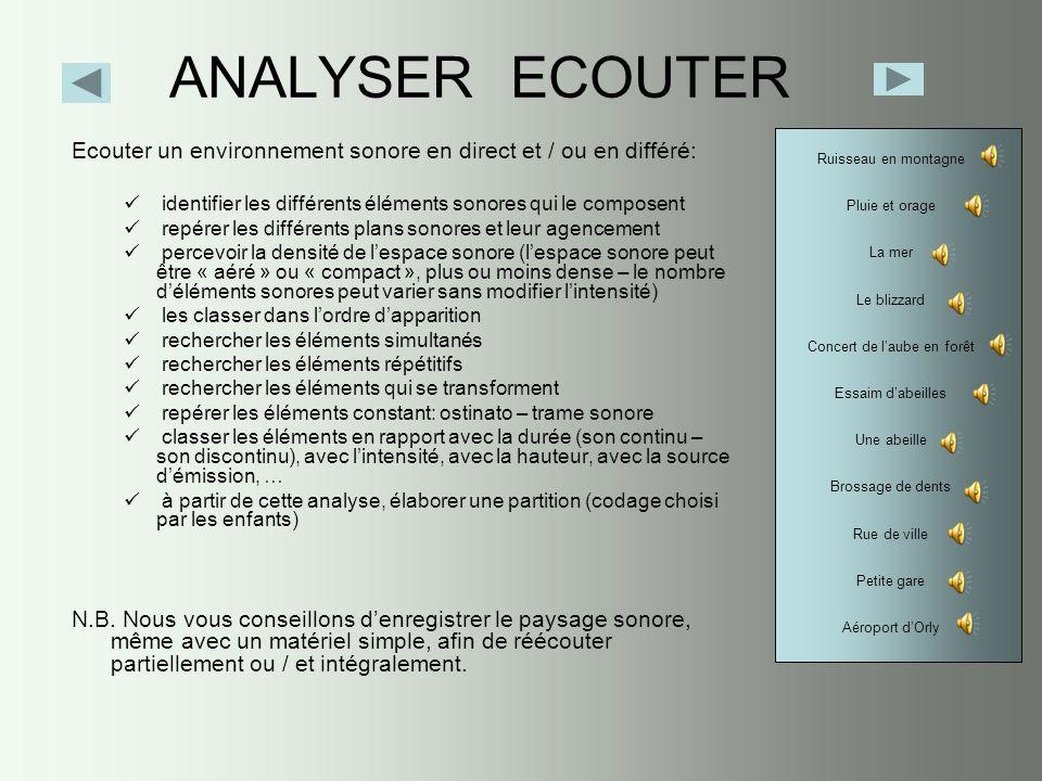ANALYSER ECOUTER Ecouter un environnement sonore en direct et / ou en différé: identifier les différents éléments sonores qui le composent repérer les