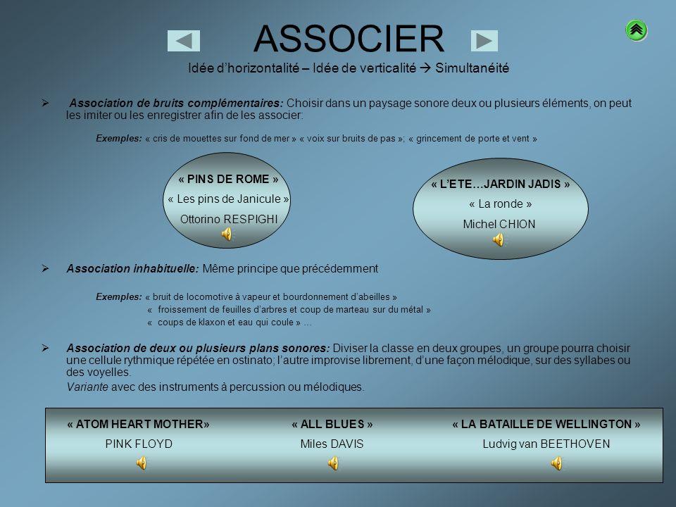 ASSOCIER Idée dhorizontalité – Idée de verticalité Simultanéité Association de bruits complémentaires: Choisir dans un paysage sonore deux ou plusieur