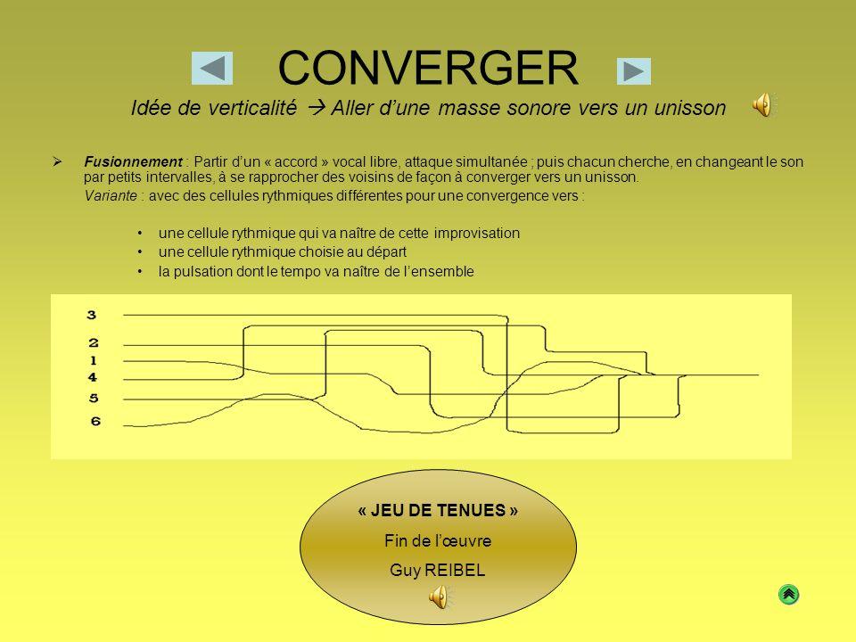 CONVERGER Idée de verticalité Aller dune masse sonore vers un unisson Fusionnement : Partir dun « accord » vocal libre, attaque simultanée ; puis chac