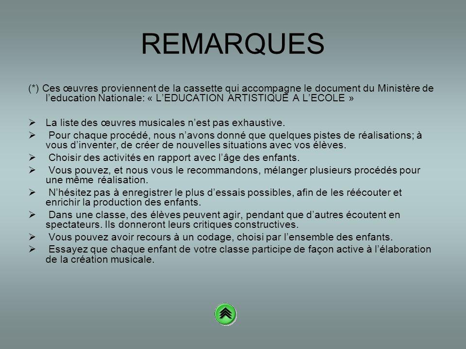 REMARQUES (*) Ces œuvres proviennent de la cassette qui accompagne le document du Ministère de leducation Nationale: « LEDUCATION ARTISTIQUE A LECOLE