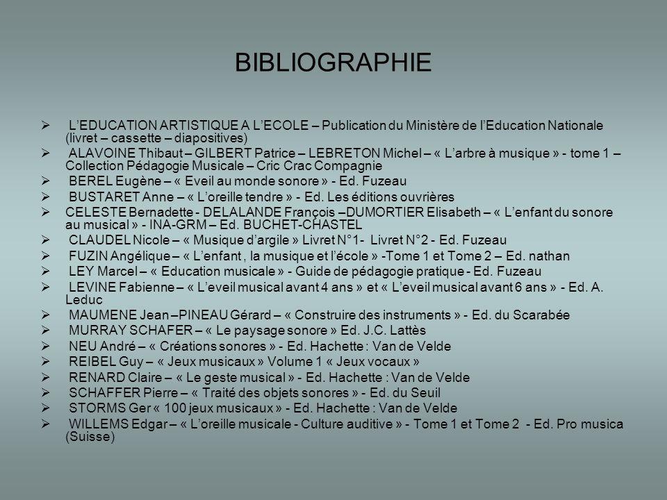 BIBLIOGRAPHIE LEDUCATION ARTISTIQUE A LECOLE – Publication du Ministère de lEducation Nationale (livret – cassette – diapositives) ALAVOINE Thibaut –
