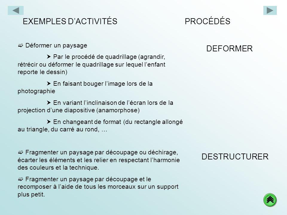 EXEMPLES DACTIVITÉSPROCÉDÉS DEFORMER DESTRUCTURER Déformer un paysage Par le procédé de quadrillage (agrandir, rétrécir ou déformer le quadrillage sur