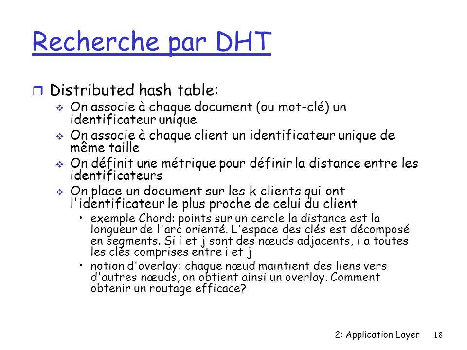 2: Application Layer18 Recherche par DHT r Distributed hash table: On associe à chaque document (ou mot-clé) un identificateur unique On associe à chaque client un identificateur unique de même taille On définit une métrique pour définir la distance entre les identificateurs On place un document sur les k clients qui ont l identificateur le plus proche de celui du client exemple Chord: points sur un cercle la distance est la longueur de l arc orienté.